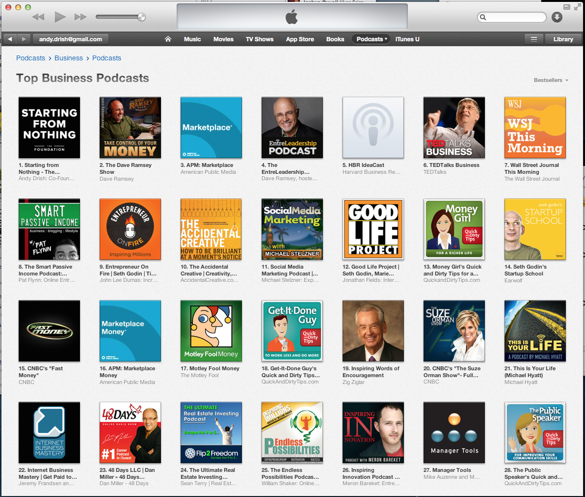 Top Business Podcast